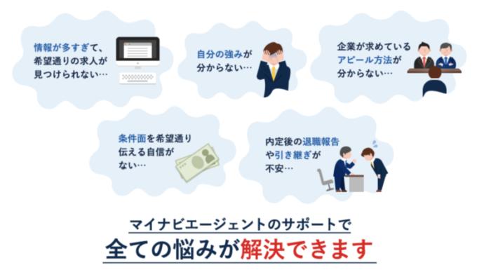 【マイナビエージェントの特徴】東京、大阪の地元転職に強い。実はIT業界にも強いことが判明。