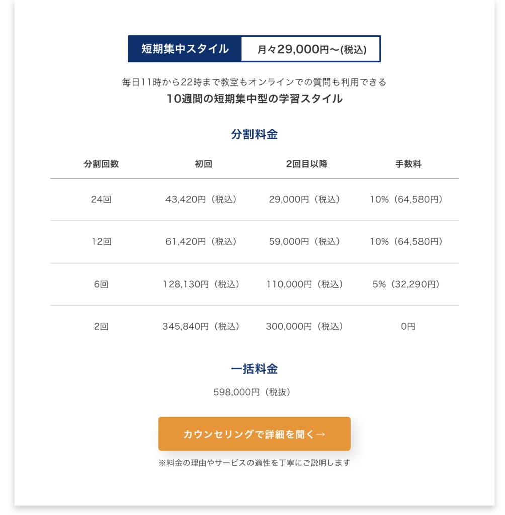 テックエキスパート昼の部(短期集中)の料金は598000円です(税抜)