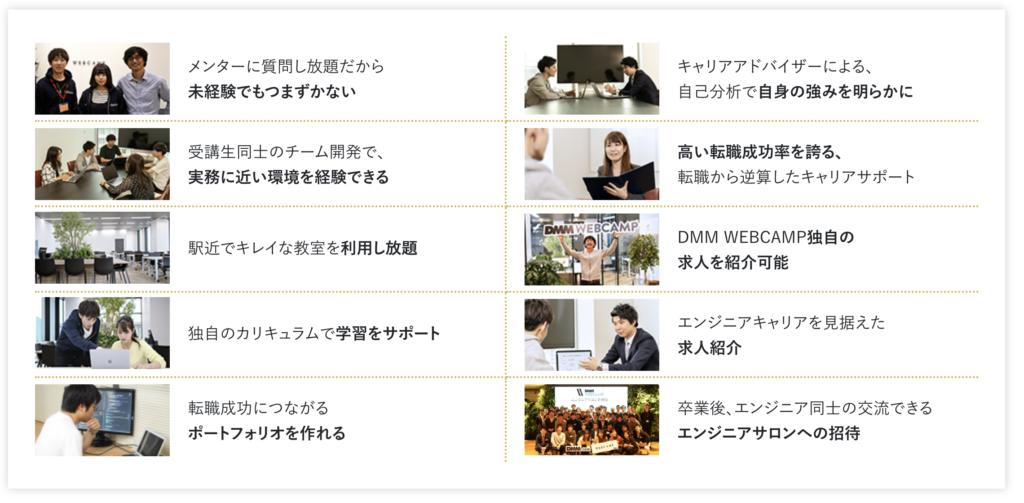 DMM WEBCAMPの特徴10個