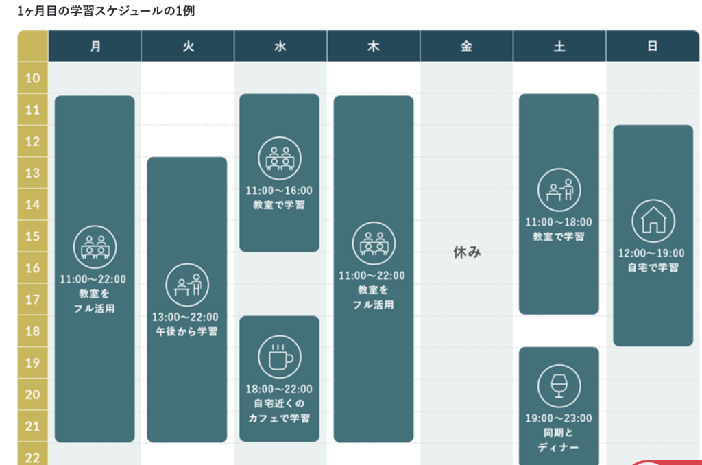 DMM WEBCAMPの1ヶ月目の学習スケジュールの例
