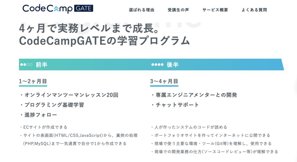 CodeCampGATEの4か月間の学習内容