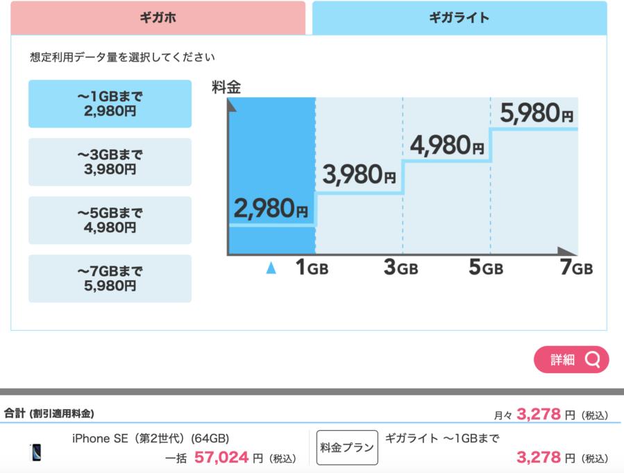 ドコモのギガライト料金表。ギガの大台乗ったら一気に1000円アップは死ぬ。