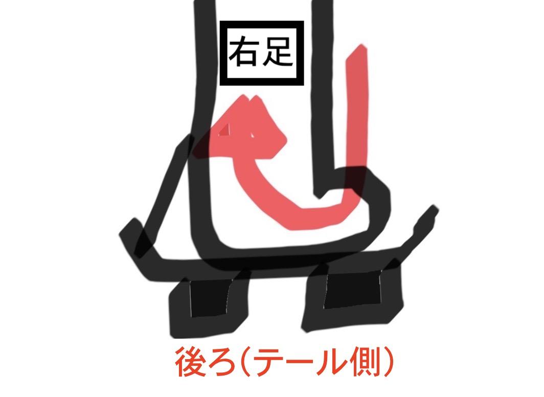 ショービットって実はデッキに足をかけなくてもできることを説明した図。レギュラースタンス時の右足の動き。Jの字を描くように飛ぶのがポイント。これってポップショービットなのかもしれないけれど。