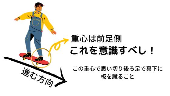 オーリーする時の重心の位置は前足側。レギュラースタンスだと左足。