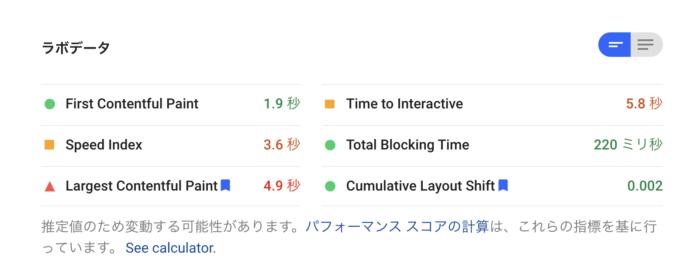 ページスピードインサイトのラボデータ。インタラクティブになるまでの時間が10秒台から5.8秒に大幅に改善。ツイッターのタイムラインを外したことで改善しました。